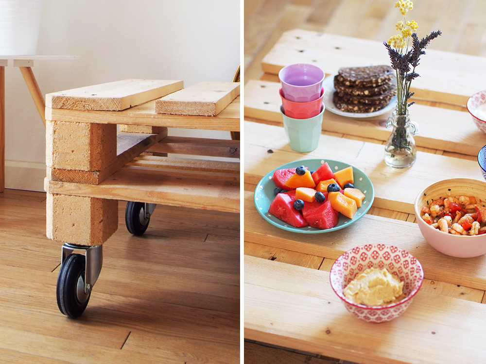 Diy Recyclage De Palette En Bois En Table Basse Chocodisco